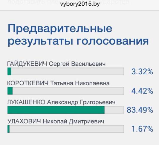 15.10.11-belarus