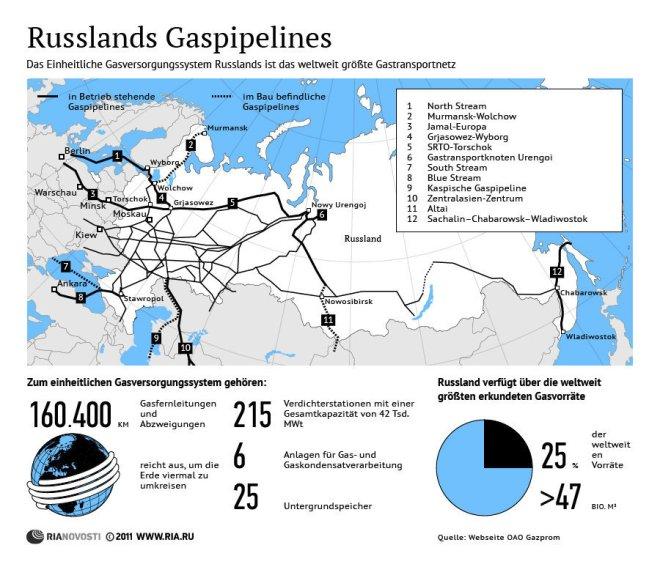 15.11.24-Leitungen-gazprom