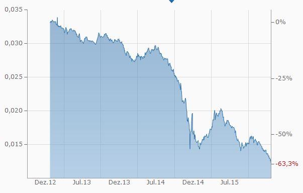 16.01.22-rubel-kurs