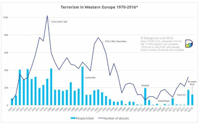 16.08.02-grafik-terror